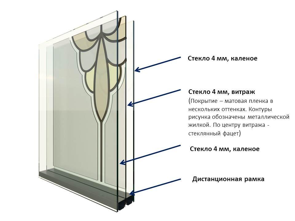 шумо защитные входные двери